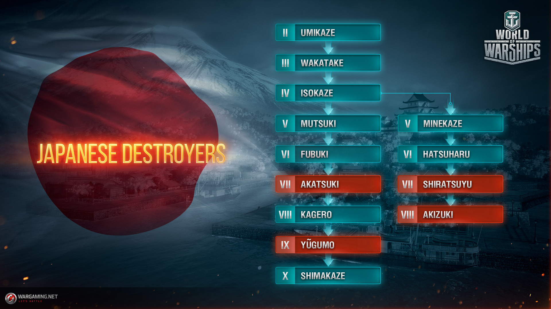 Update: Changes to Japanese Destroyers | World of Warships