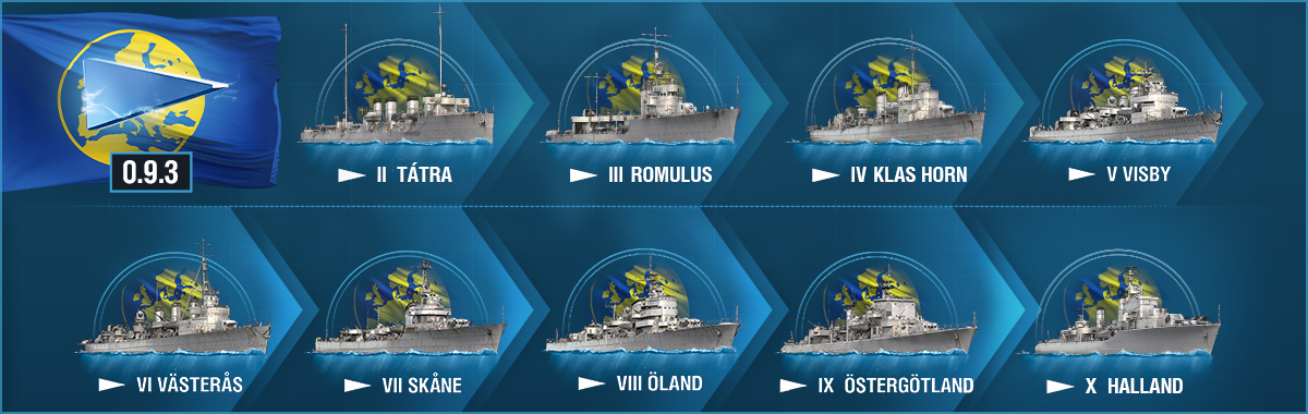 European Destroyers Branch Review World Of Warships