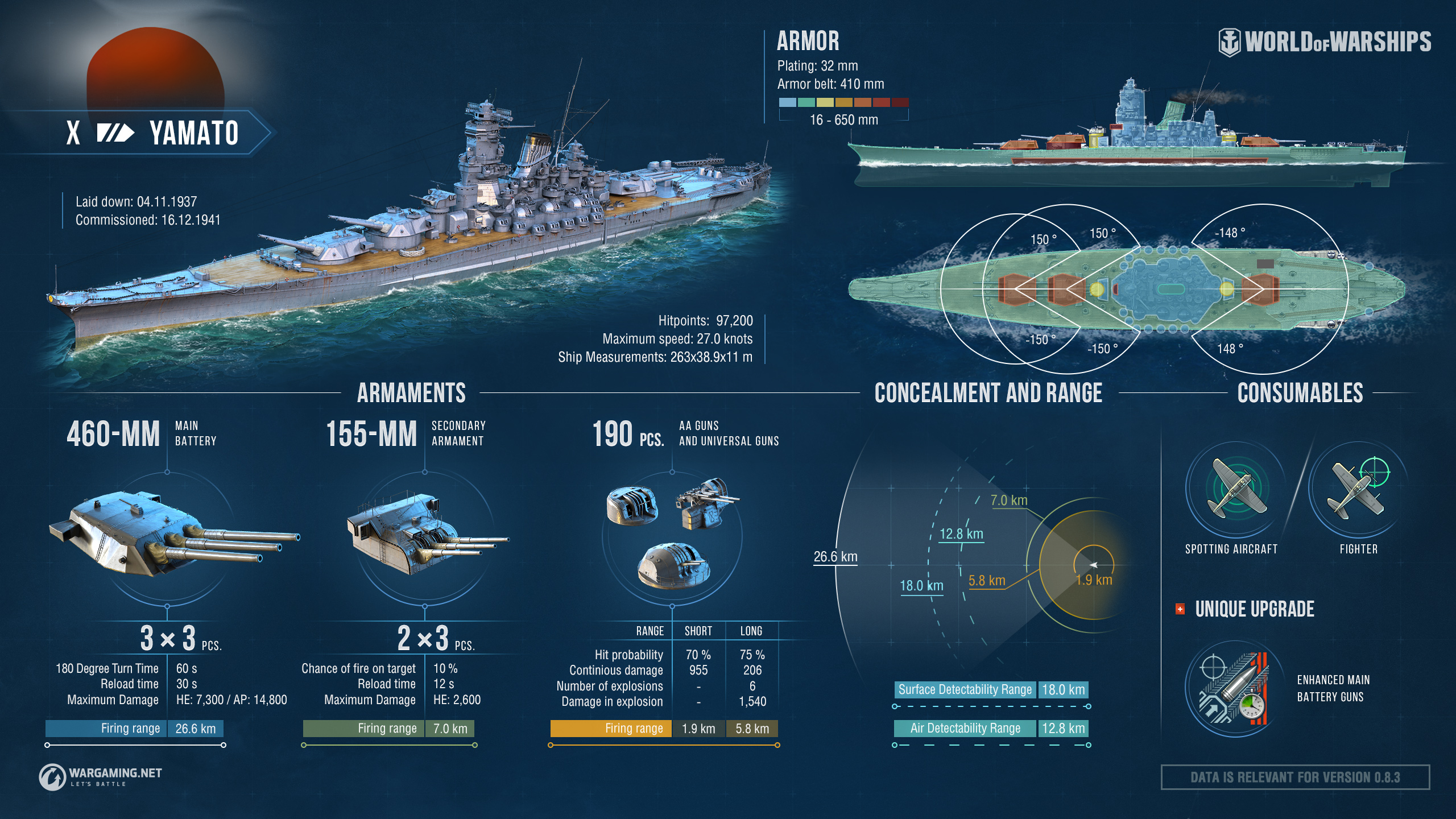 Naval Legends in World of Warships: Yamato | World of Warships
