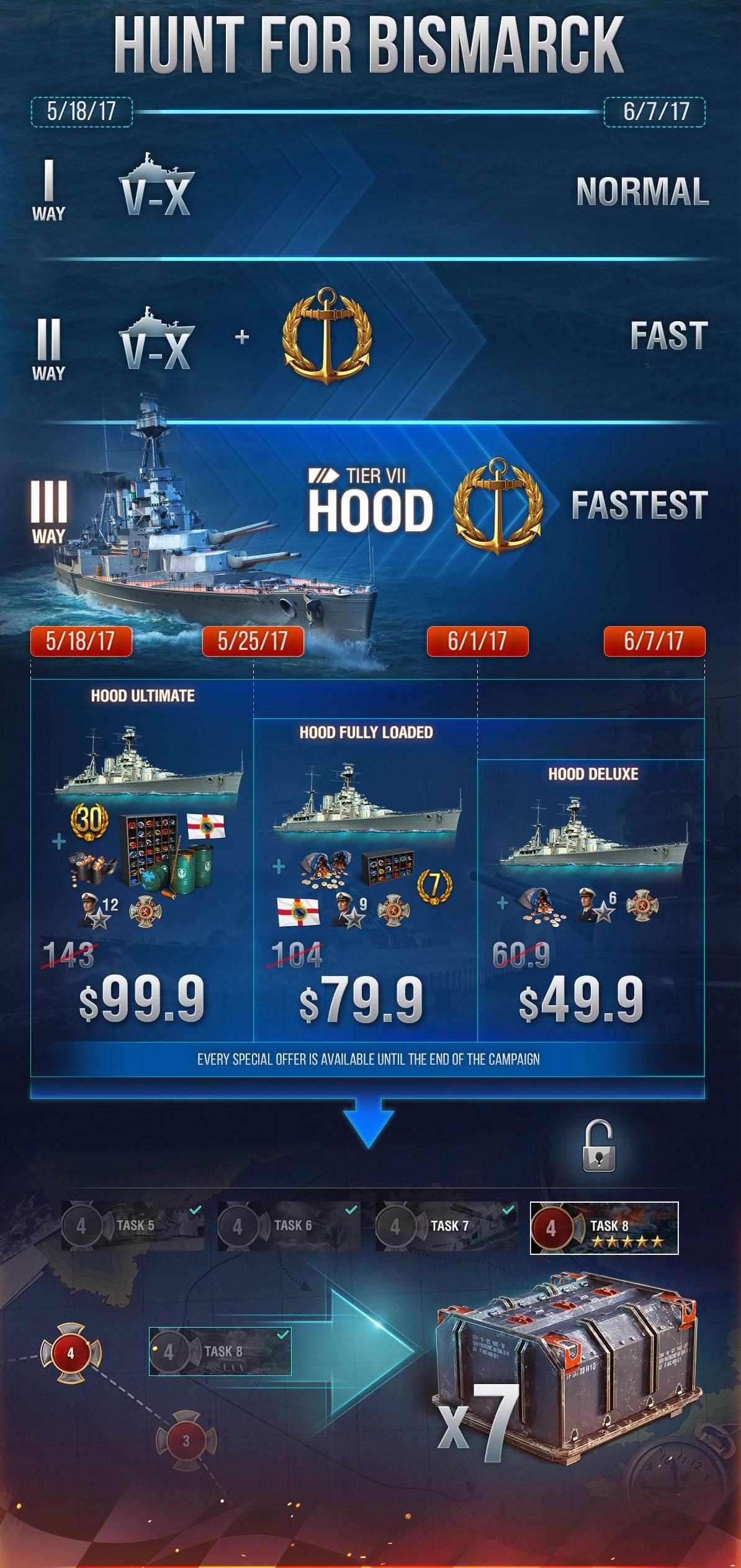 HMS Hood - Regular Bundle Active! | World of Warships