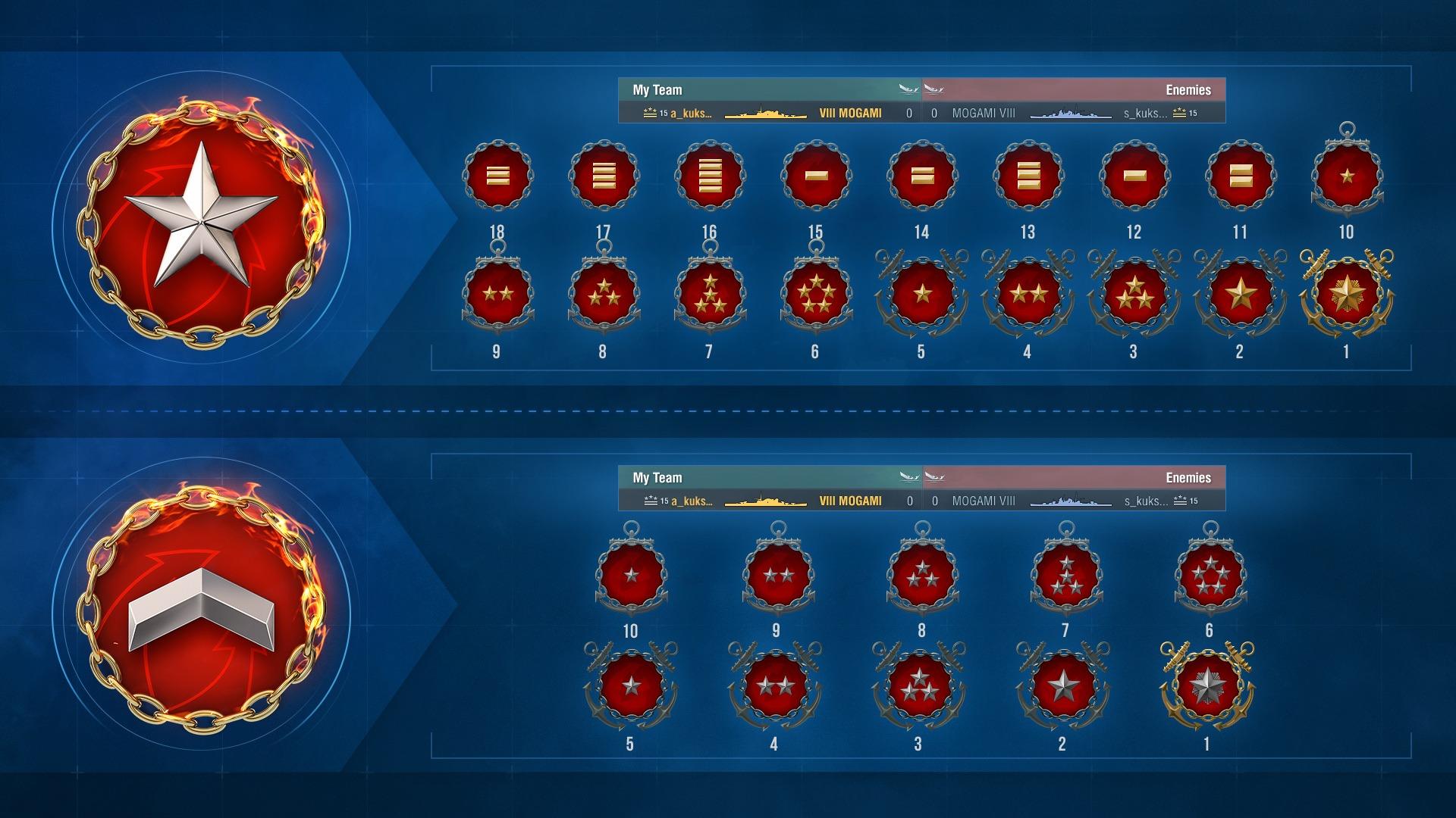 Developer Bulletin 0 8 3 | World of Warships