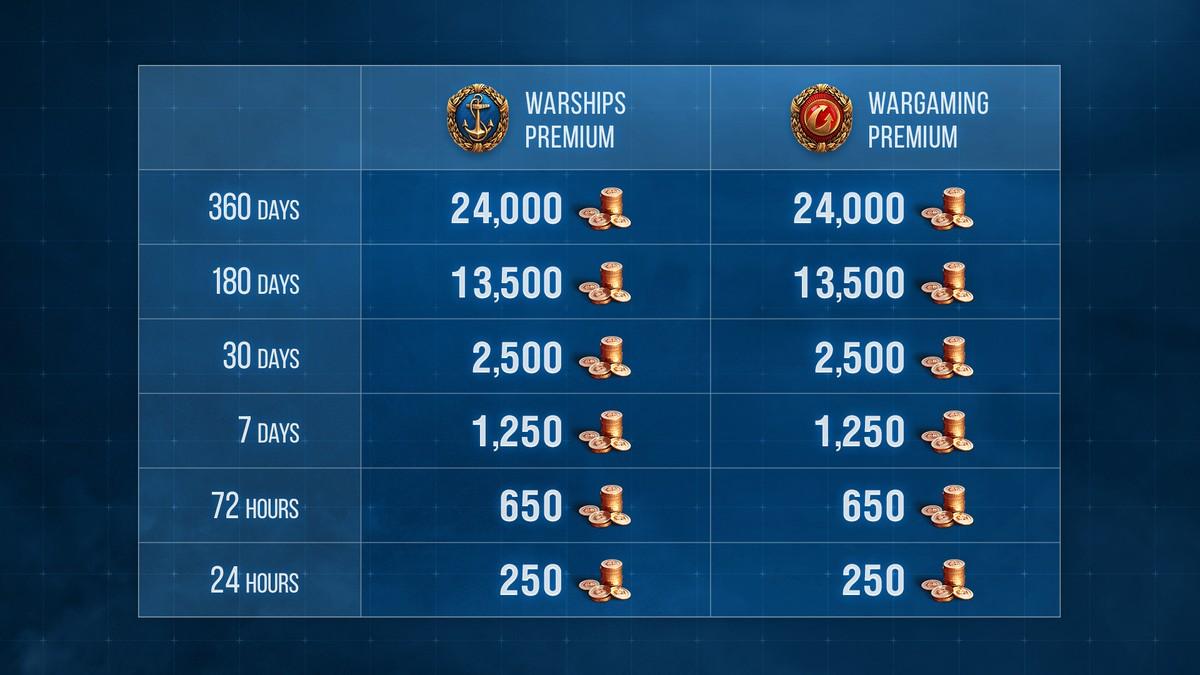 Warships Premium Account | World of Warships