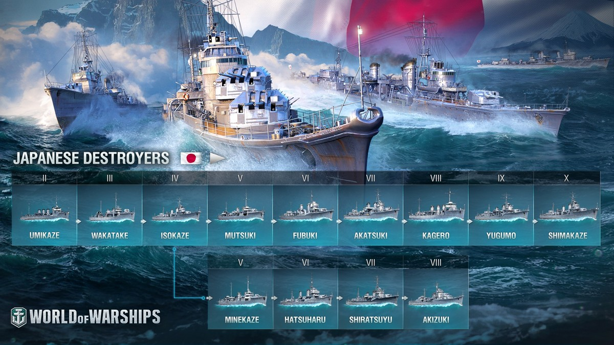 Japanese Destroyers: the Set is Complete! | World of Warships